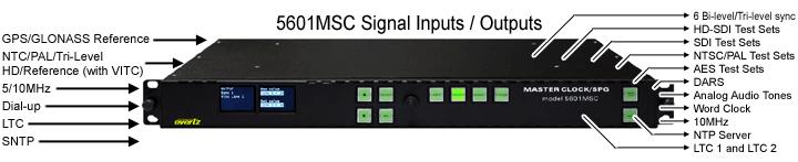 5601MSC - Master SPG/Master Clock System